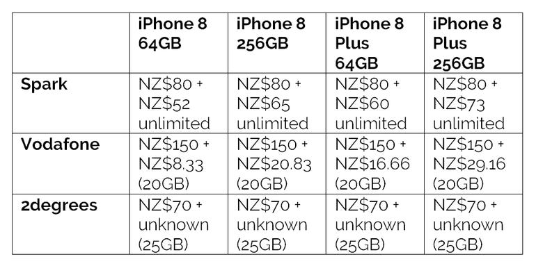 data-pricing-iphone-nz.png