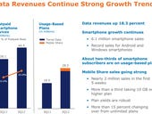AT&T plots $14 billion network build out; Sprint nabs spectrum
