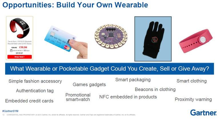 gartner-wearable-slide.png
