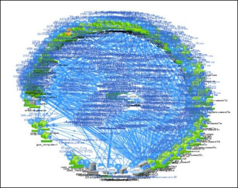 netflix-microservices-diagram-bruce-wong.jpg