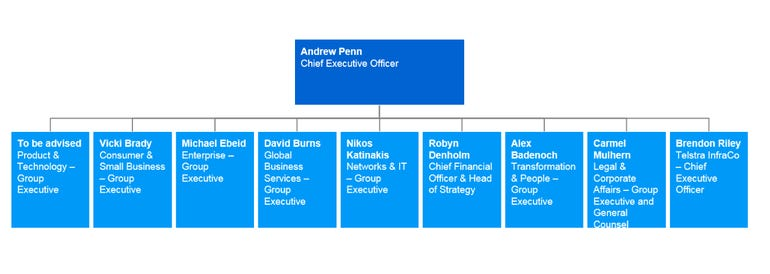telstra-restructure.png