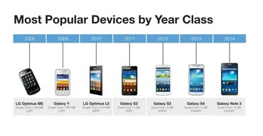 zdnet-facebook-android-year-class