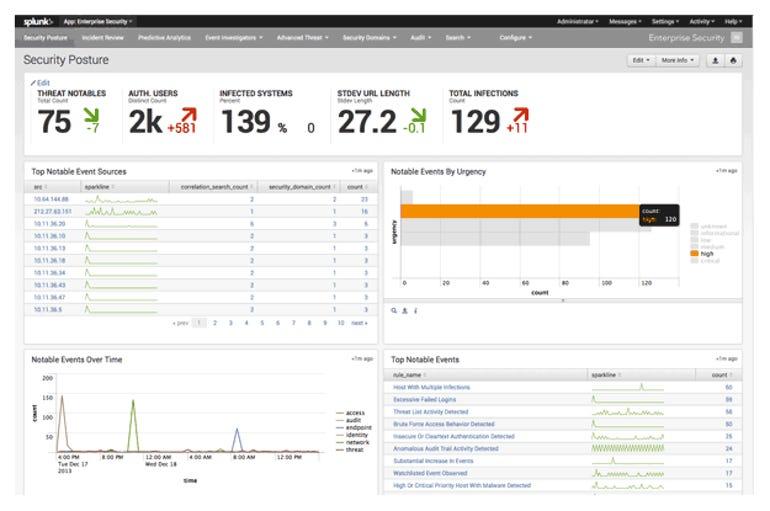 screenshot_ES_security_posture_dashboard_3