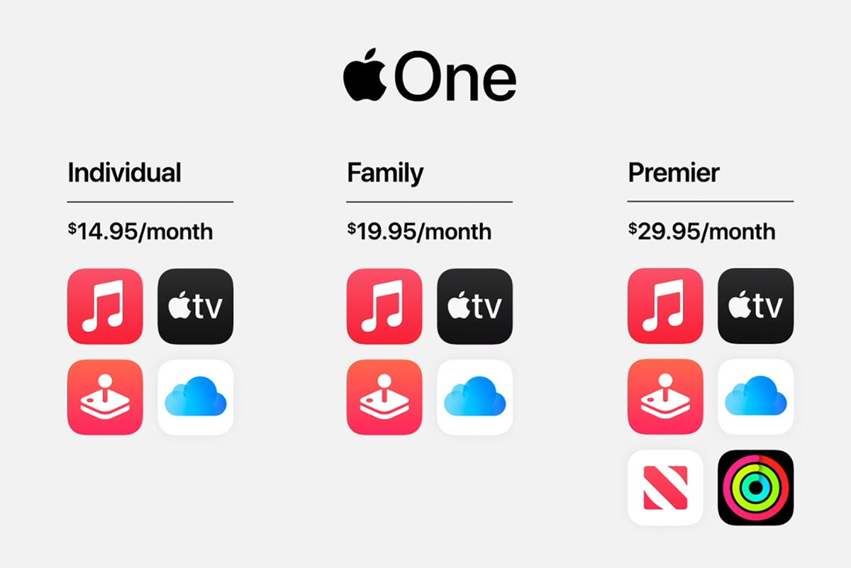 apple-one-overview.png