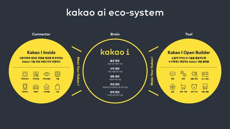 ai-kakao-ai-eco-system.jpg