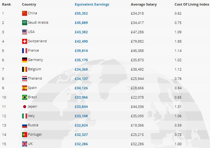 Web developers: These are the countries where you'll get paid the most