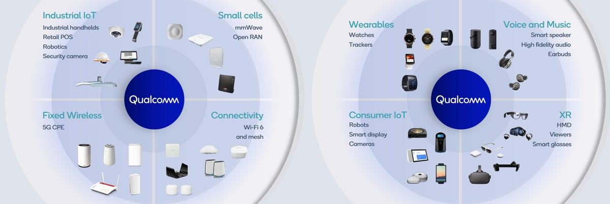 qualcomm-everywhere-strategy.png
