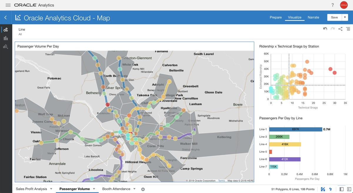 Oracle Analytics map visualization, scatter plot and bar chart