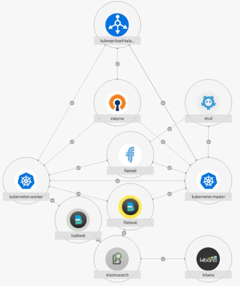 Ubuntu Kubernetes