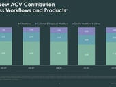 ServiceNow delivers strong Q2, ups subscription revenue outlook