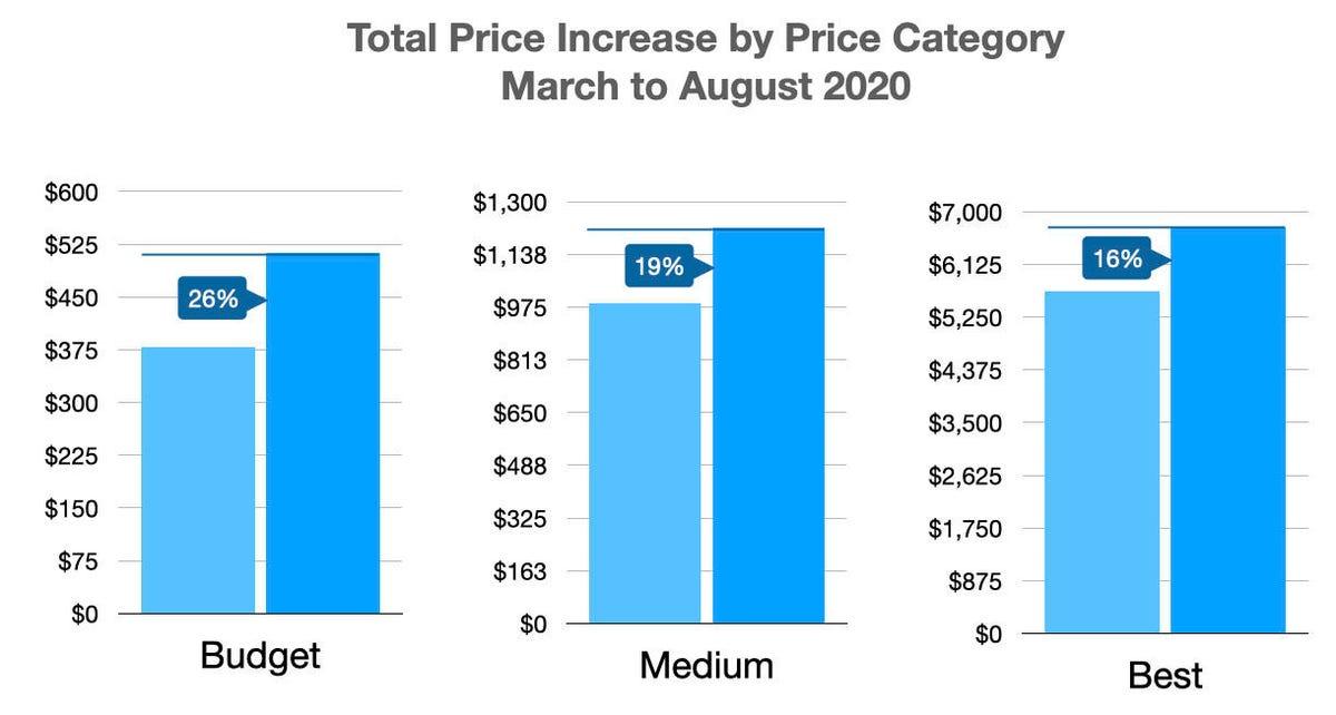 increase-cost.jpg