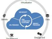 Microsoft ups price on Windows Server 2012 R2 Datacenter by 28 percent