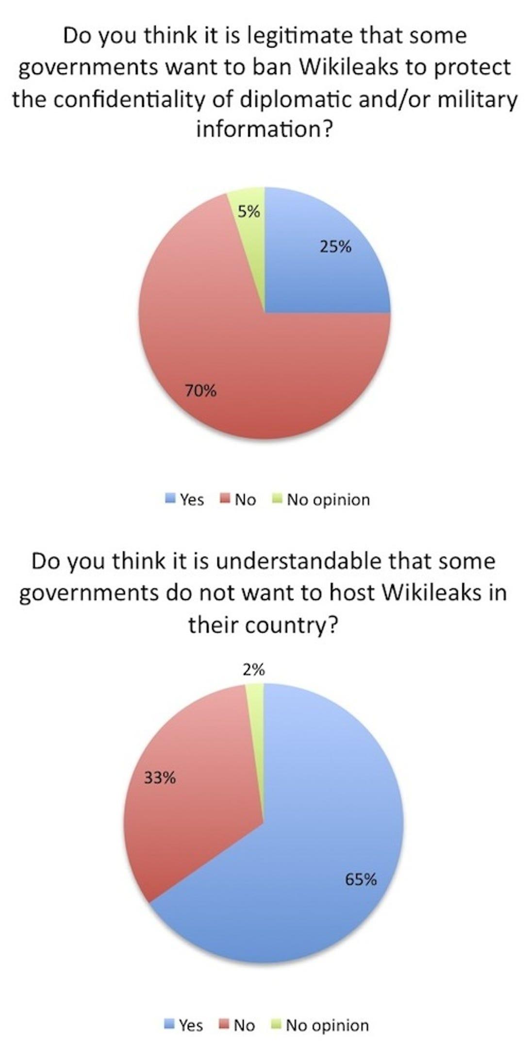 wikichart-3.jpg