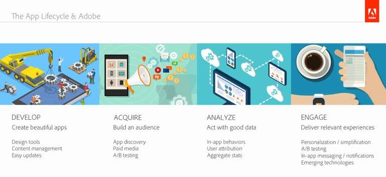 adobe-mobile-manager-app.png