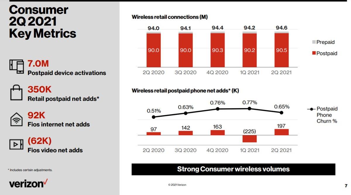vz-consumer-q2-2021.png