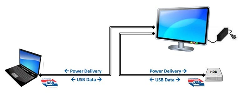 usb-power-delivery-pd-cable