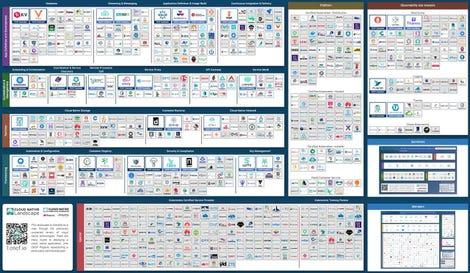 210210-cloud-native-ecosystem-map.jpg