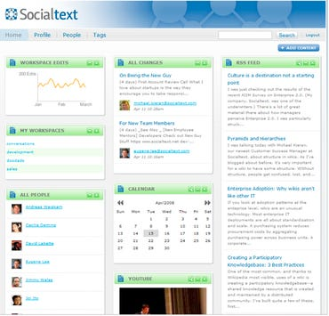 SocialText dashboard