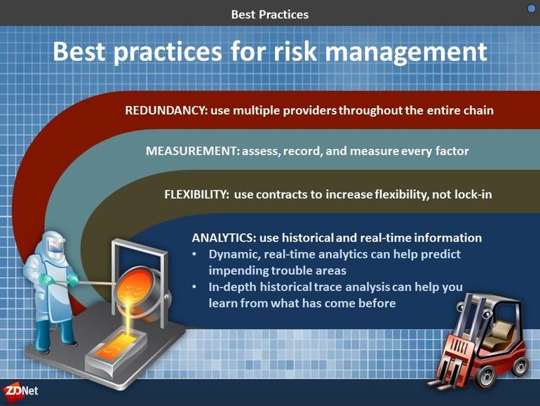 Best practices for managing risk