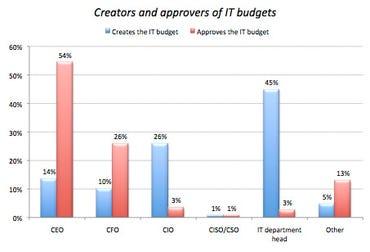 budgets-tr-tpr-3