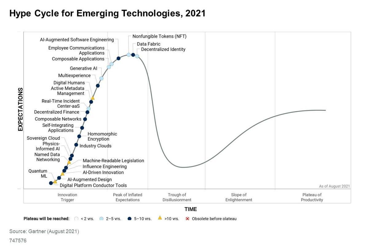 hc-emerging-tech-2021.jpg
