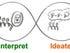 The design thinking bandwagon