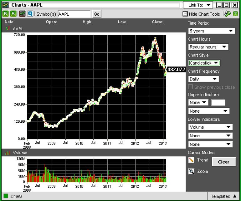 aapl021113a