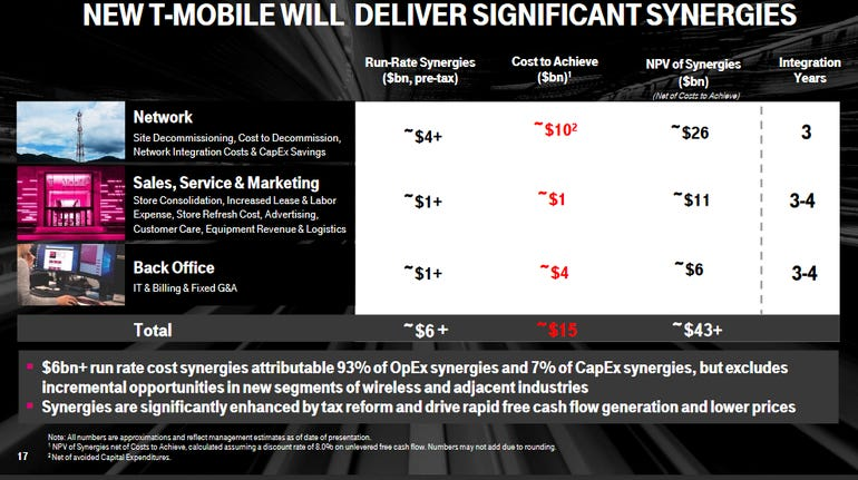 t-mobile-and-sprint-by-the-numbers-1.png