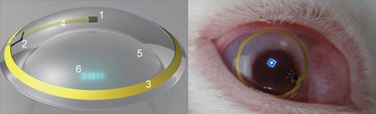 Successful test for electronic contact lens