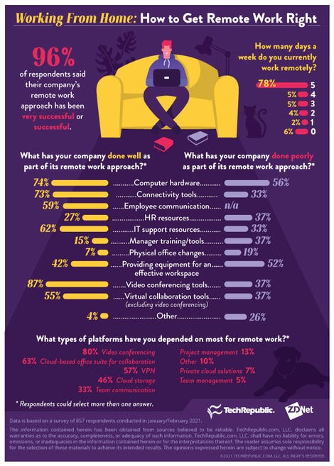 remoteworking-infographic-02162021-1.jpg