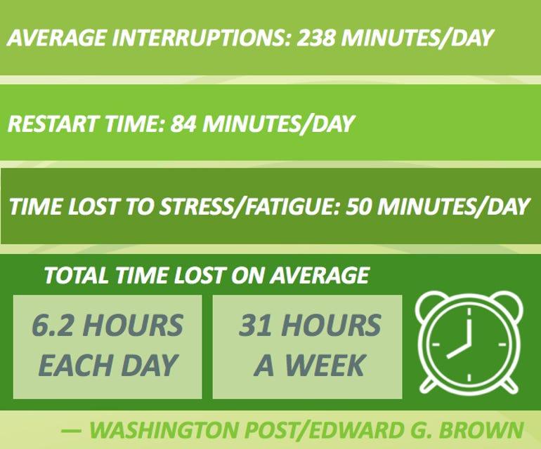 interruptions-05-29-14-34-14.jpg