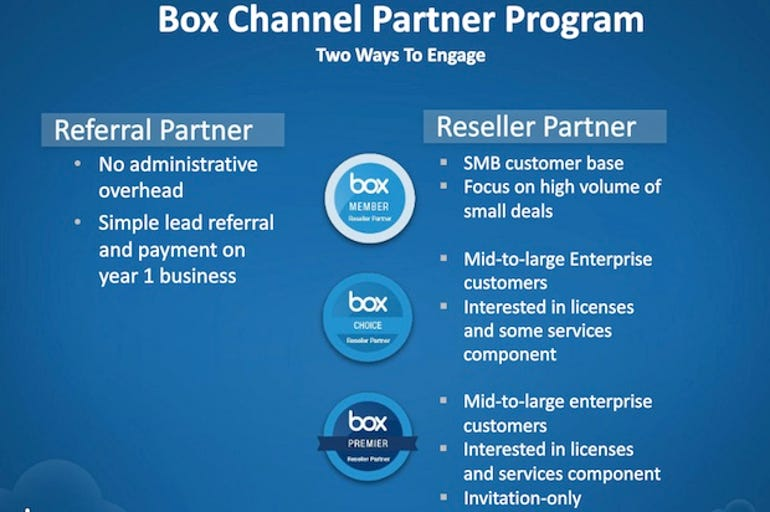 zdnet-box-partner-network-1