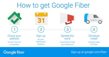 how-to-get-fiber.png