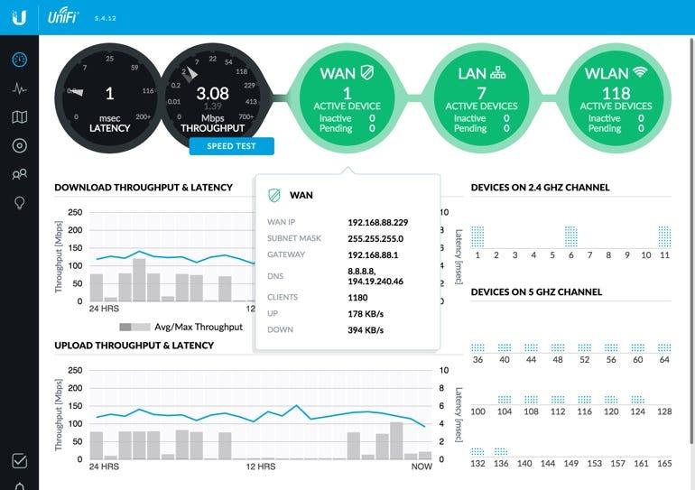 Unifi Cloud Management