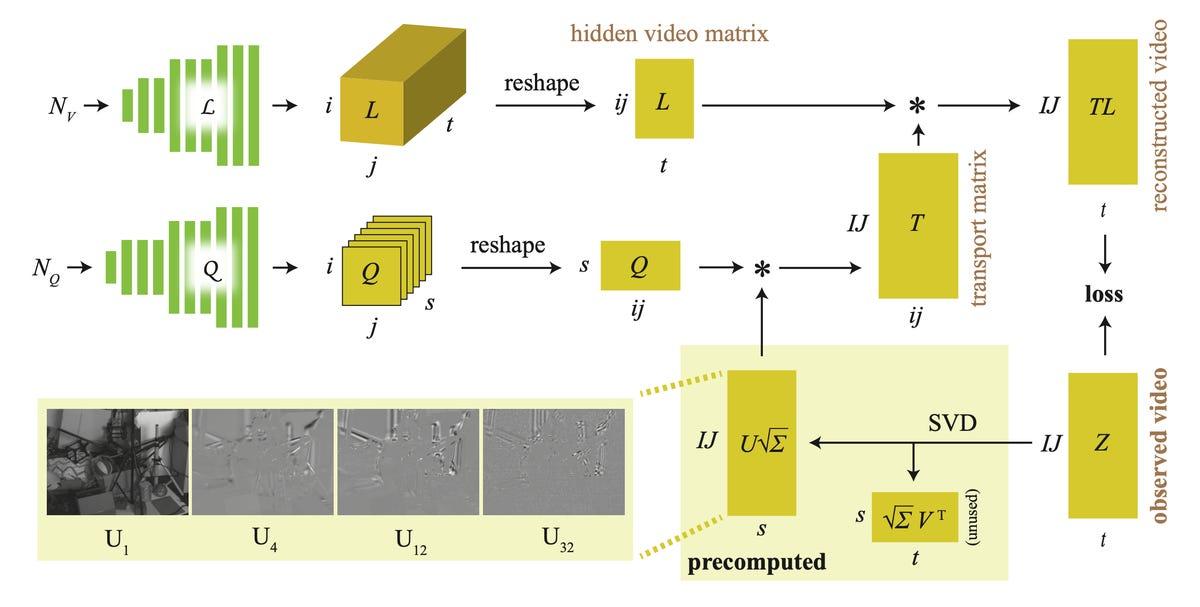 mit-hidden-video-matrix-2019.png