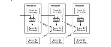 blockchainprotocol.png