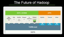 Hortonworks' Murthy: Hadoop's next mission is to be more business friendly