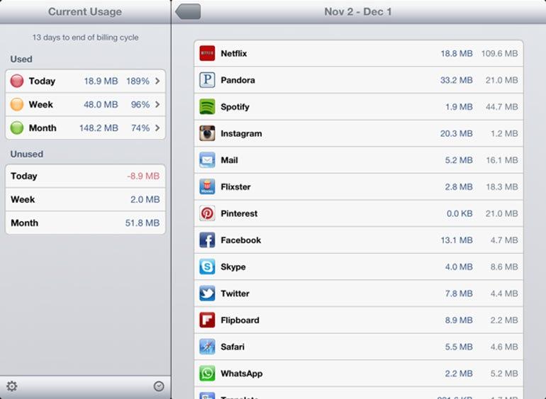 iPad mini LTE Essential: XVision's DataMan Pro 6.1 - Jason O'Grady