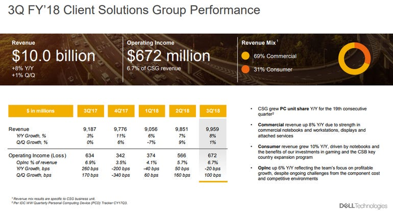 dell-technologies-q3-2018-c.png