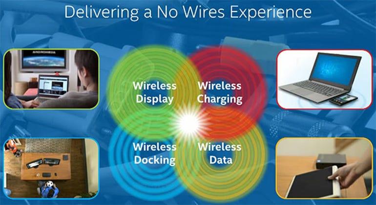 Intel-Wireless