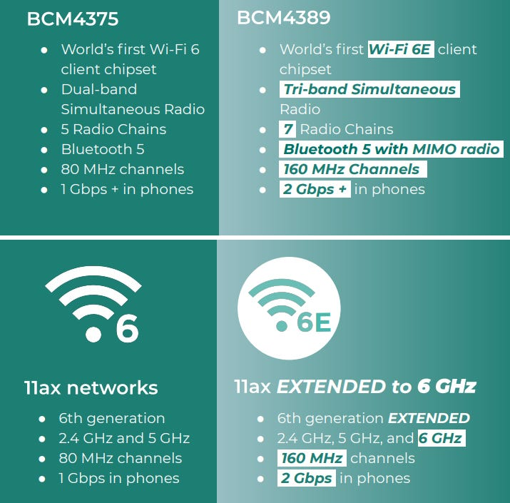 broadcom-new-chip-wifi-1.png