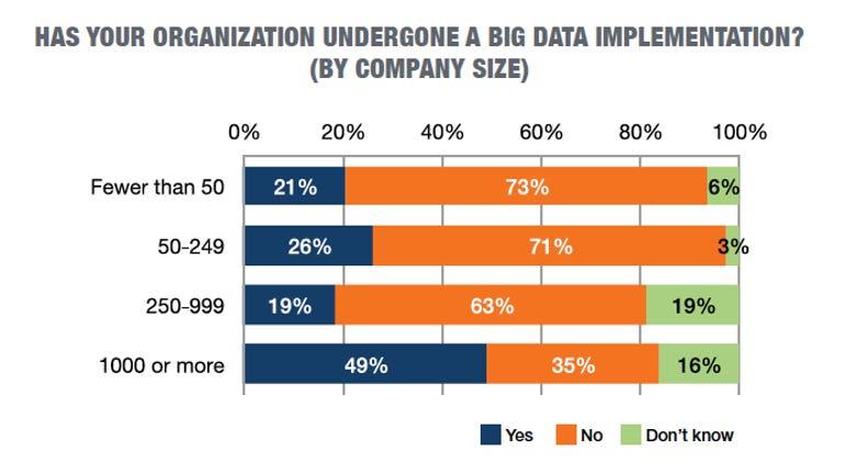 big-data-company-size.png