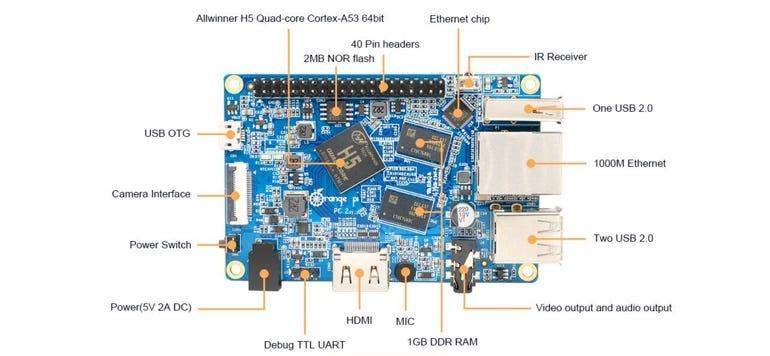 Orange Pi: 64-bit quad-core computer for $20