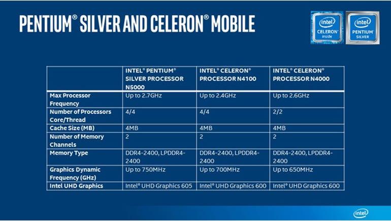 intel-pentium-silver-celeron-mobile-chart.jpg