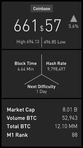 Here come the Bitcoin apps - ZeroBlock (Jason O'Grady)