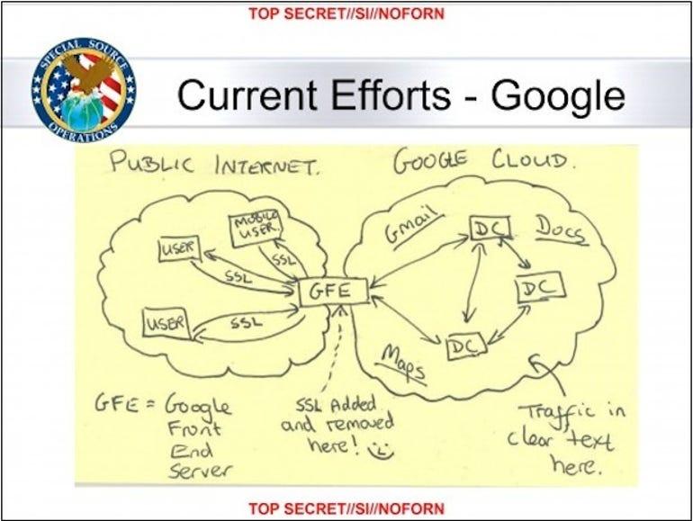 NSA Google Cloud Exploitation