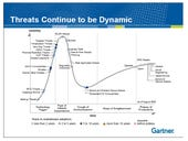 Photos: Security and hype cycles