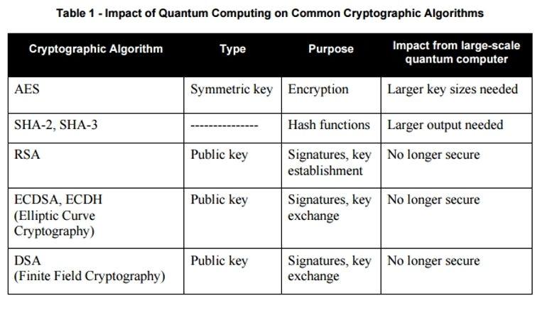 quantumencryption.jpg