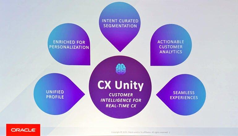Oracle CX Unity