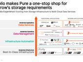Pure Storage moves upstack with new storage management and data service tools